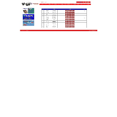 OneCloudy HomePage Screenshot